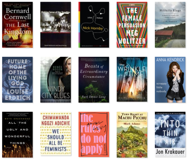 What I read 2018